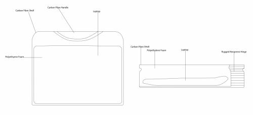 incase-bag-design